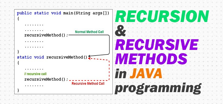 recursion in java - featured image