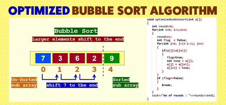optimized bubble sort